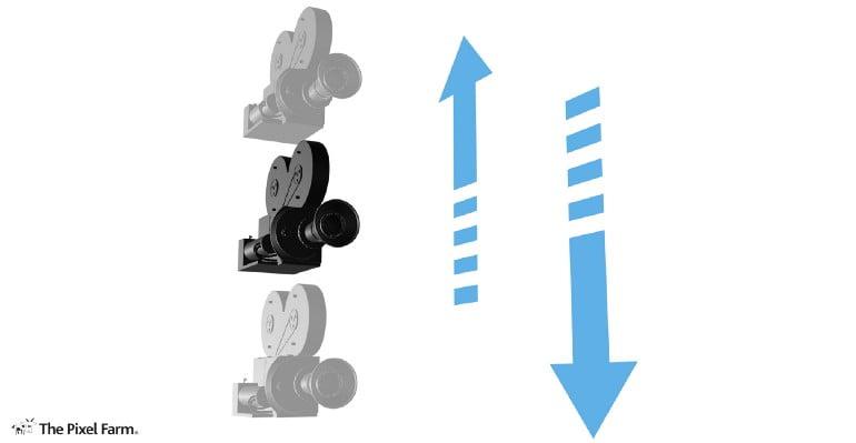pedestal kamera hareketi