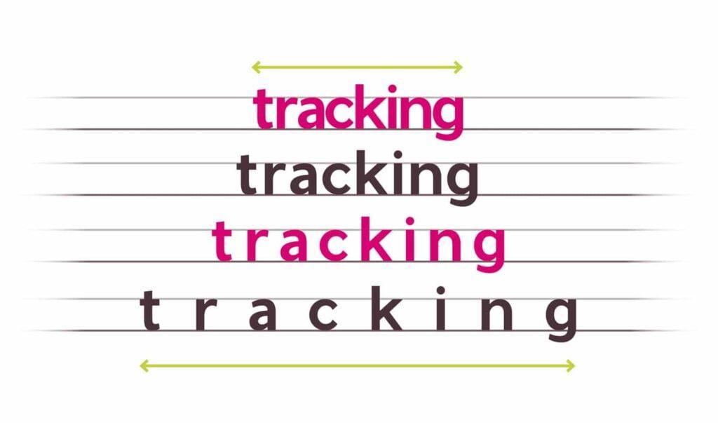 kelime araligi tracking nedir