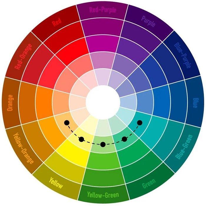 benzer renk kombinasyonlari