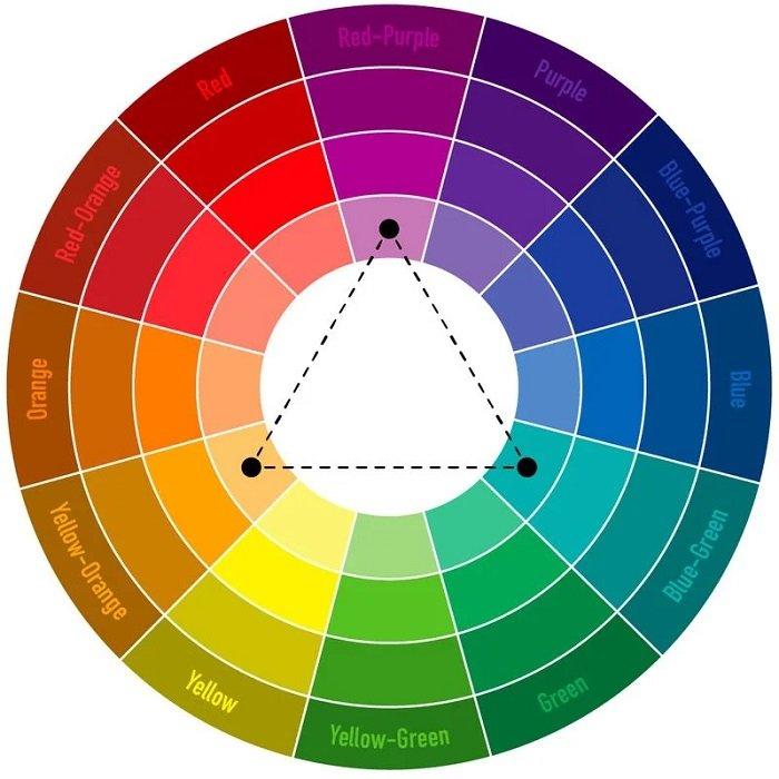 uclu renk kombinasyonu