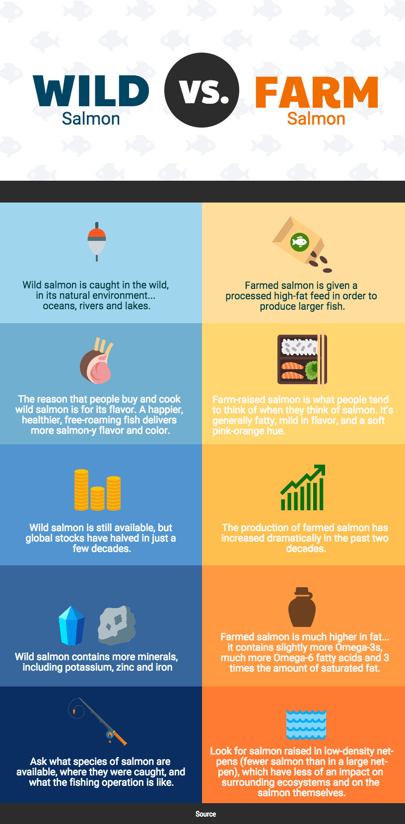 karsilastirma infografigi