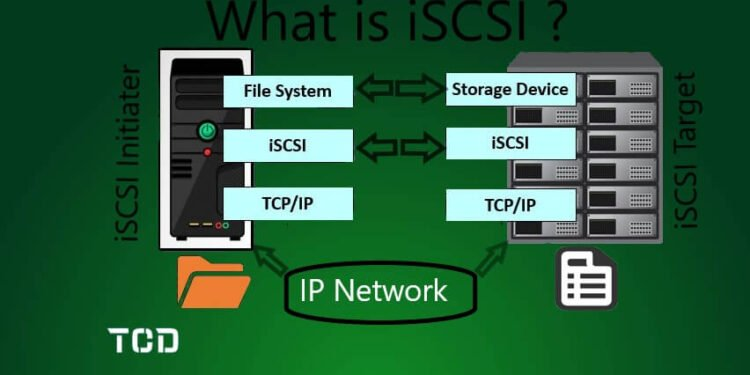 iscsi unable to login to the target hatasi
